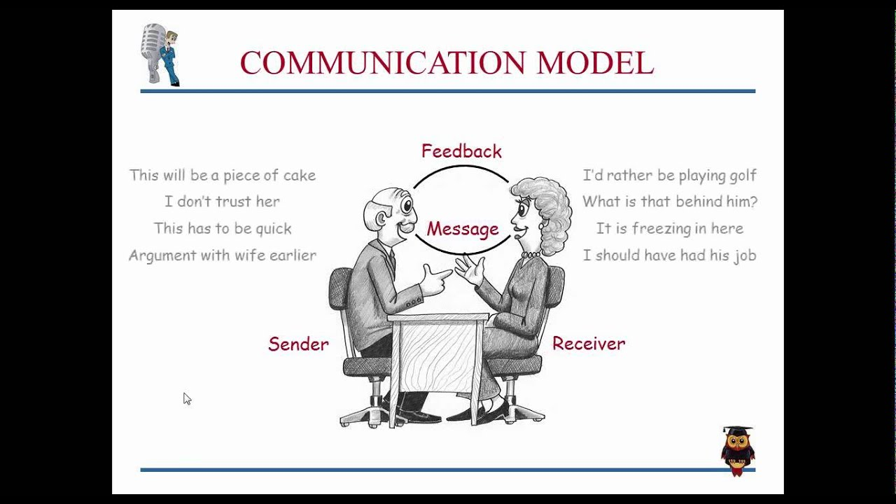 Interactive model of communication