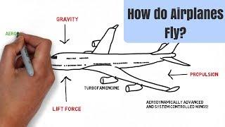 हवाई जहाज कैसे उड़ता है? || How do Airplanes Fly? (Under 5 minutes) || Hindi ||