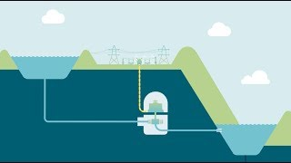 What is Pumped Hydro