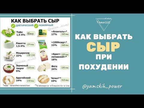 Список Сыров При Диете