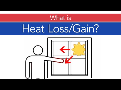 Properly Sizing Your Heating and AC System: Isn't Size Based on Square Footage?