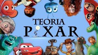 TEORIA DA PIXAR - TODOS OS FILMES ESTÃO CONECTADOS !!