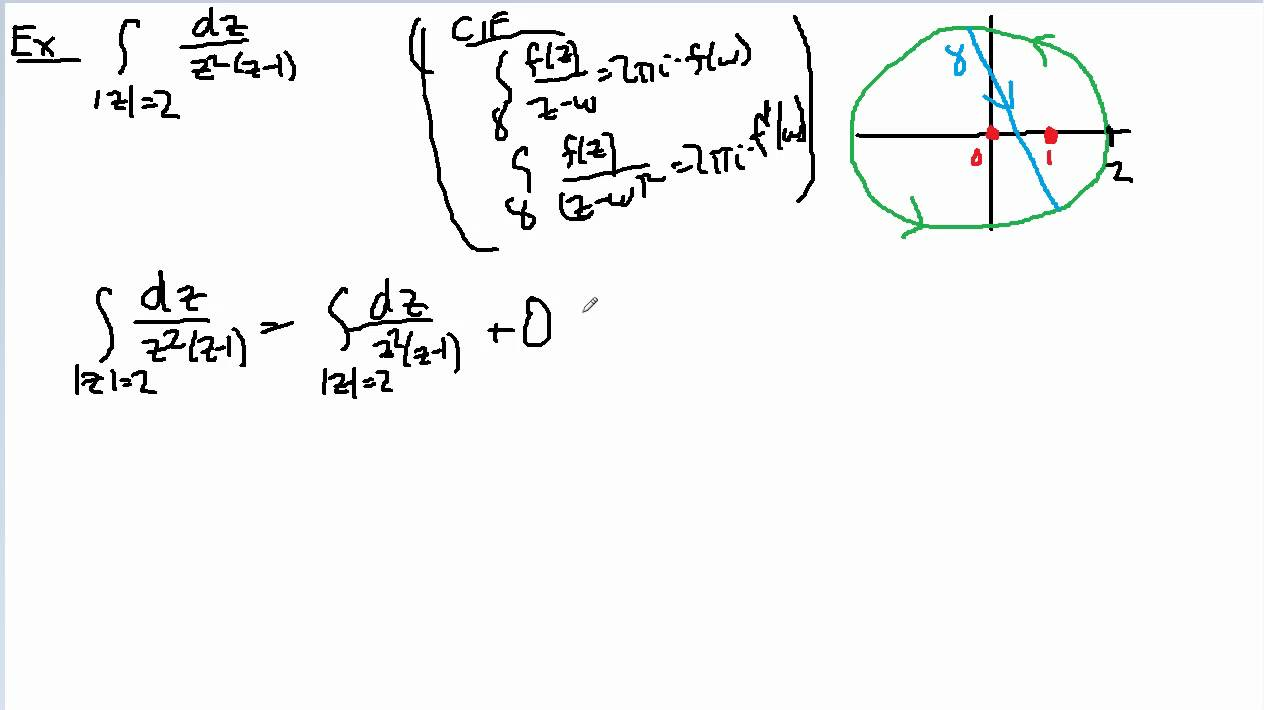 complex integration solved examples pdf