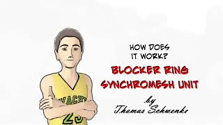 How it works - Blocker Ring Synchromesh Unit