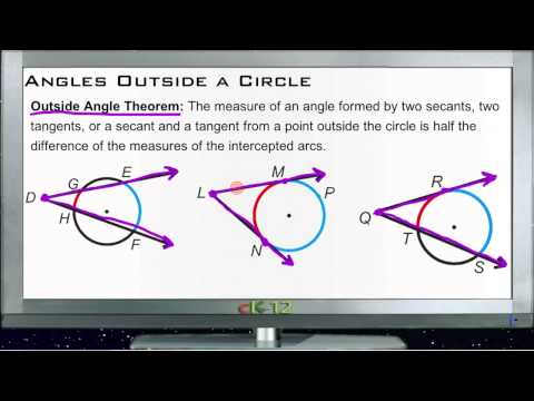 Angles Outside a Circle Principles - Basic
