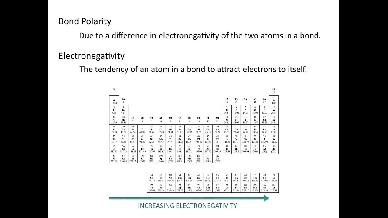 electronegativity and bond polarity chemistry tutorial youtube. Black Bedroom Furniture Sets. Home Design Ideas
