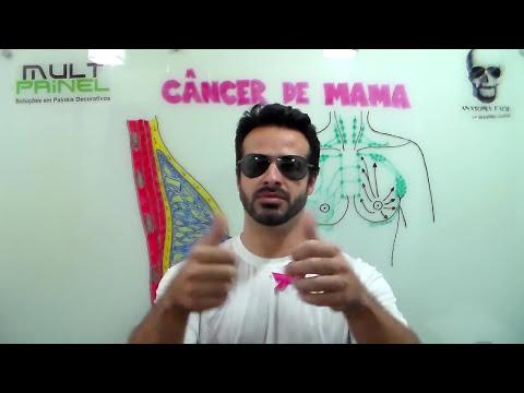 Vídeo Aula 089 - Saúde da Mulher - Cirurgias no Câncer de Mama: Mastectomia e Setorectomia