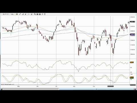 Stock Market Analysis 10/28/2011
