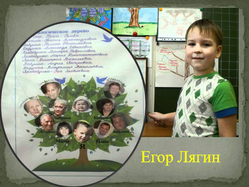 Проект на тему моя семья для 1 класса презентация :: riphoraro