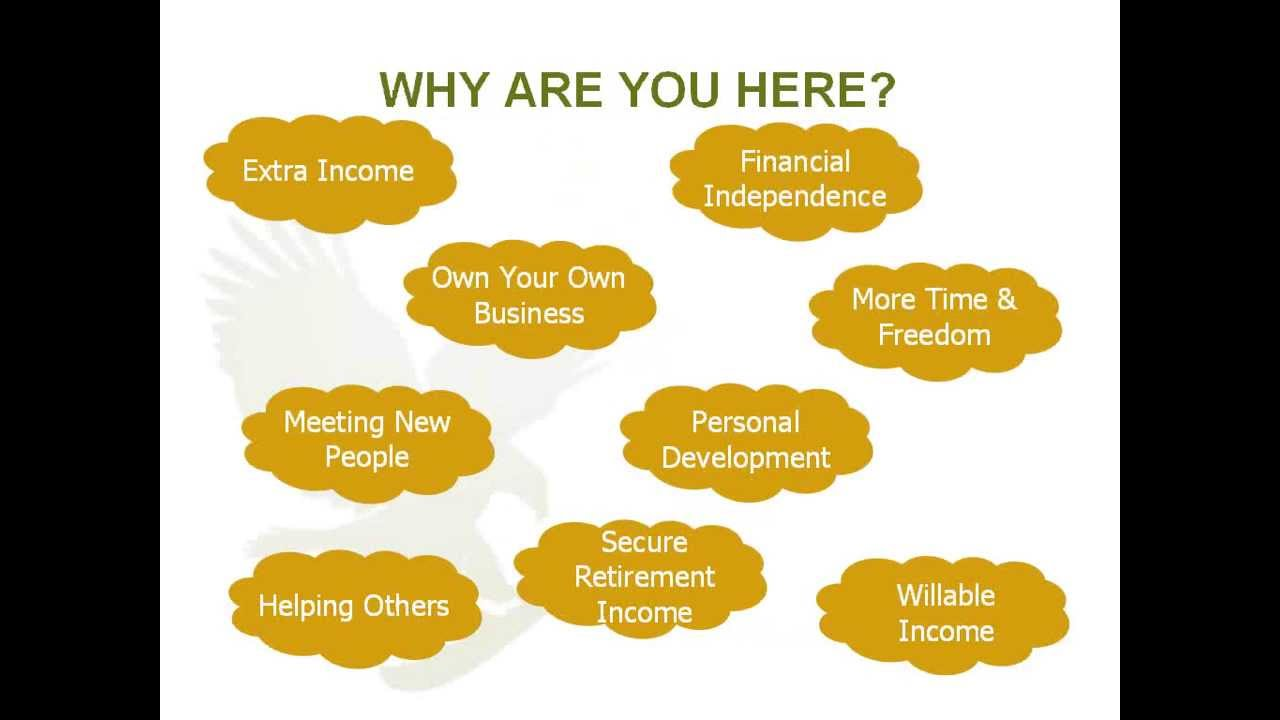 Forever Living Business Presentation Forever Living Business
