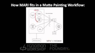 How Matte Painters Use MARI - MARI Tutorial by Garrett Fry