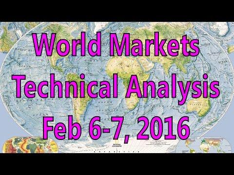 World Market Technical Analysis Feb 6-7, 2016