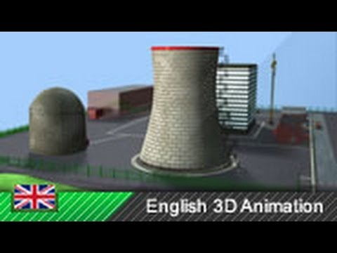 Working Principle of Nuclear Power Plants / Nuclear Energy (Animation)
