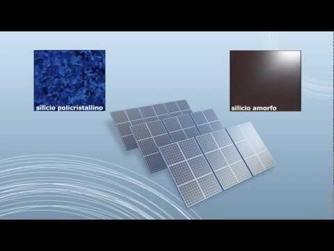 Albasystem - Perchè investire nelle energie rinnovabili? Renewable energy