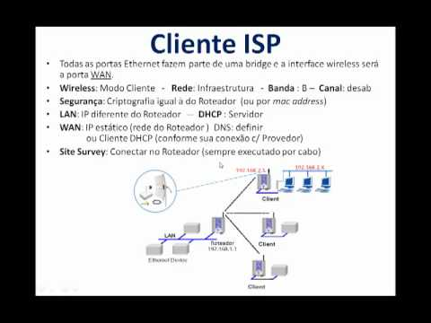 Como configurar Access Point e Repetidor Wireless