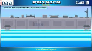 Electricity, Physics, CBSE Class 10