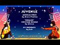 [Rin & Len Kagamine] Juvenile [video]