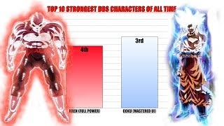 Top 10 Strongest DBS Characters Of All Time