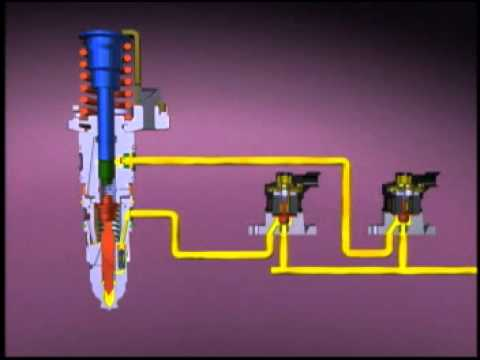 Cummins N Celect Plus Injector And Sensor Harness X additionally Oilrifle also Hqdefault likewise Hqdefault additionally Performance Curve Of Cummins Bta C Diesel Engine For Industry. on 5 9 mins fuel system diagram