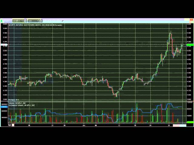 Stock Market Trend Reversal Starting & Gold Market Traders Report