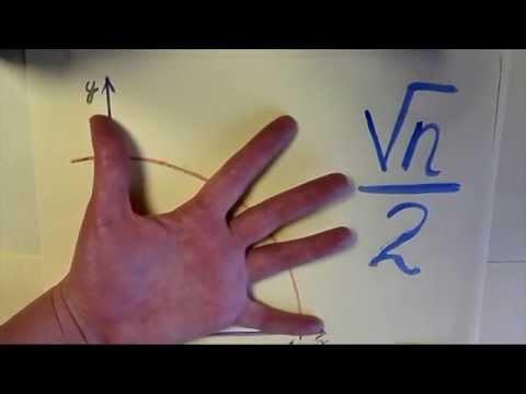 Как Легко запомнить значение Синуса и Косинуса. Тригонометрия на пальцах.