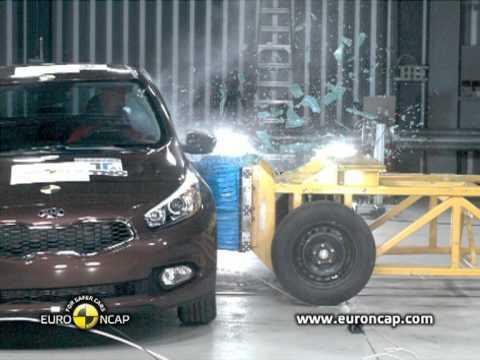 Euro NCAP | Kia Cee'd | 2012 | Краш-тест