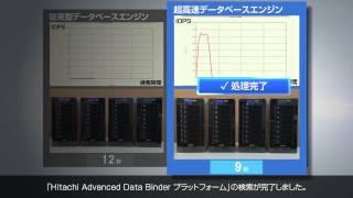 高速データアクセス基盤「Hitachi Advanced Data Binder プラットフォーム」デモンストレーション(日本語版)