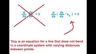 World's Easiest Geodesic Equation Derivation - NO CHRISTOFFEL SYMBOLS (The Michael Scott Method)