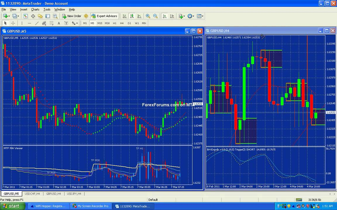 Forex chart viewer
