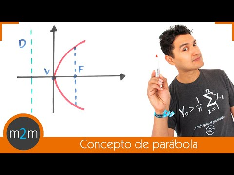 Concepto de parábola y sus elementos. Concept of parabola and its elements