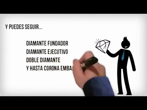 Como funciona el Network Marketing TRIBUS