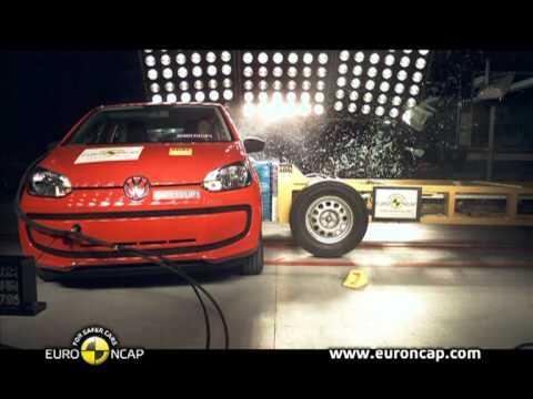 Euro NCAP | VW up! | 2011 | Краш-тест