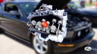 Gates Cooling System - Engine Coolant - Part 1