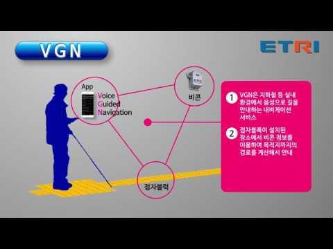 ETRI 시각장애인 내비게이션 안내 서비스