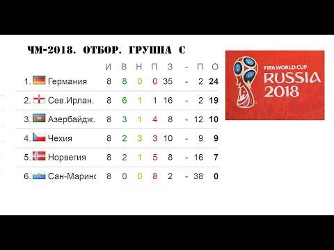 Чемпионат мира по футболу 2018 отбор. Африка, Океания, Европа группы C.E.F. Расписание и таблицы