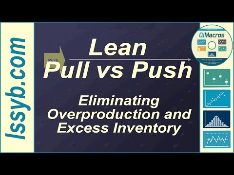 Lean Pull vs Push  Eliminating Overproduction and Excess Inventory