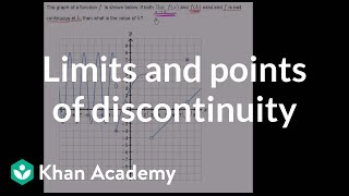 Limit and function defined at point of discontinuity | Limits | Differential Calculus | Khan Academy