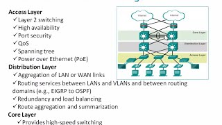 1.1 Implementing a Network Design - CCNA 3 - Chapter 1