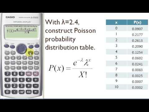 Poisson distribution youtube - Poisson distribution table ...