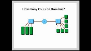 How many collision domains? Cisco CCNA