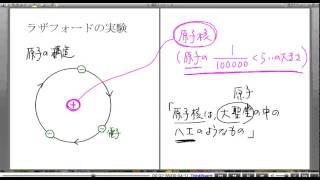 高校物理解説講義:「原子の構造」講義7