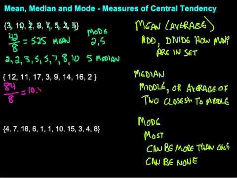 Mean, Median, & Mode - Measures of Central Tendency
