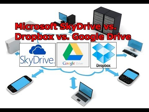 Microsoft SkyDrive vs. Dropbox vs. Google Drive Comparison
