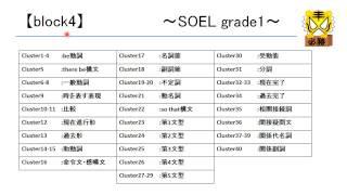 SOEL block4(cluster17-22)