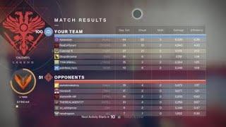 Destiny 2: 21.0 K/D, Undefeated