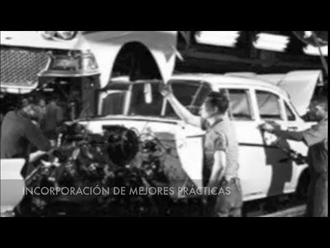 BENCHMARKING 2012 ADMON DE PROCESOS EAFIT