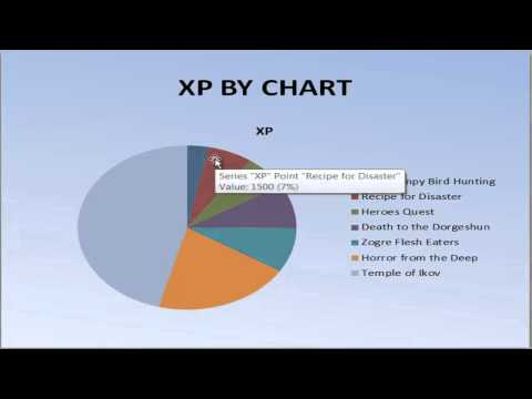 2007 Runescape Range XP Guide – Quests that grant you Range XP