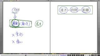 高校物理解説講義:「物体の運動」講義2