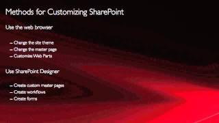 Microsoft SharePoint Server 2010 Tutorial Training Videos