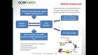Forex Traderları için Temel Analiz  / Sermet Doğan/ 06 Mayıs 2015
